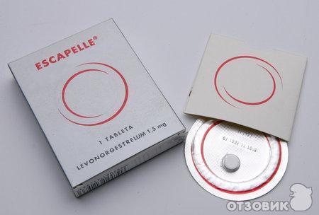 Экстренная (посткоитальная) контрацепция