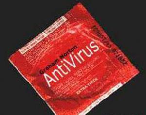 Рынок контрацептических средств